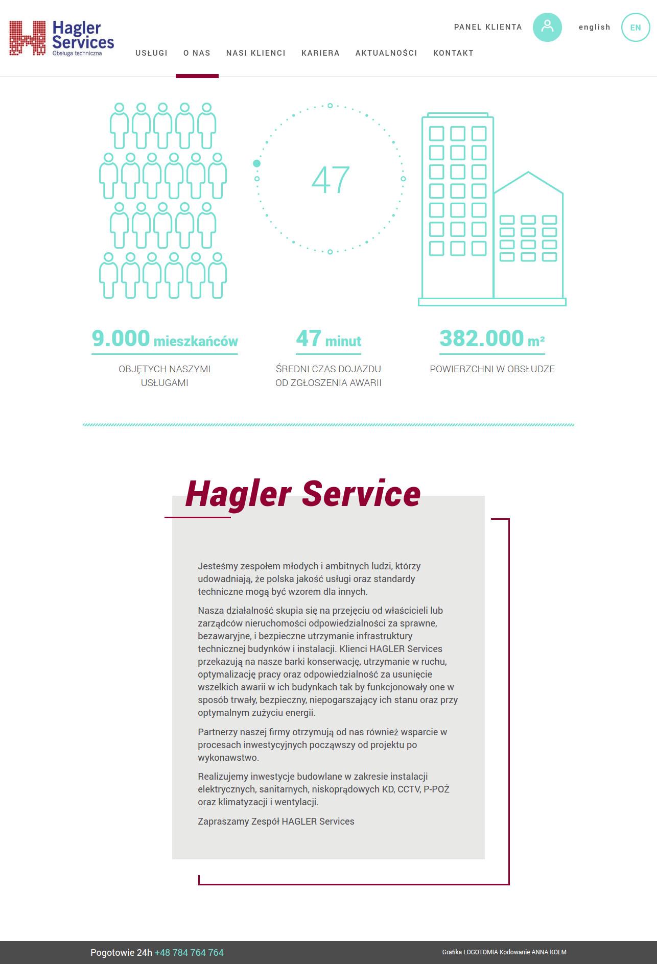 Hagler.pl
